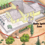 Upcoming Webinars for West County Residents on Home Hardening and Defensible Space!
